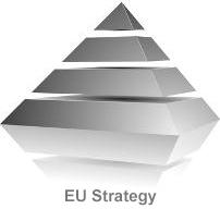 EU Strategy
